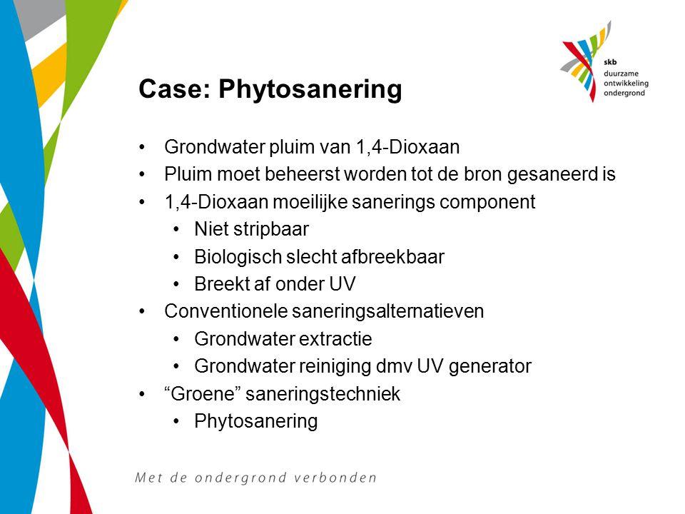 Case: Phytosanering Grondwater pluim van 1,4-Dioxaan Pluim moet beheerst worden tot de bron gesaneerd is 1,4-Dioxaan moeilijke sanerings component Nie