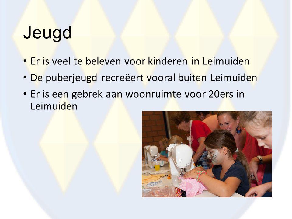 Jeugd Er is veel te beleven voor kinderen in Leimuiden De puberjeugd recreëert vooral buiten Leimuiden Er is een gebrek aan woonruimte voor 20ers in L