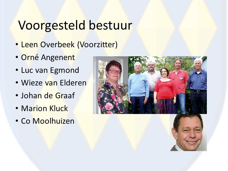 Voorgesteld bestuur Leen Overbeek (Voorzitter) Orné Angenent Luc van Egmond Wieze van Elderen Johan de Graaf Marion Kluck Co Moolhuizen