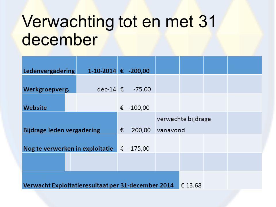 Verwachting tot en met 31 december Ledenvergadering1-10-2014 € -200,00 Werkgroepverg.dec-14 € -75,00 Website € -100,00 Bijdrage leden vergadering € 20