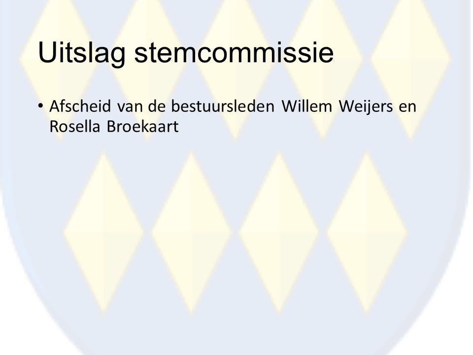 Uitslag stemcommissie Afscheid van de bestuursleden Willem Weijers en Rosella Broekaart