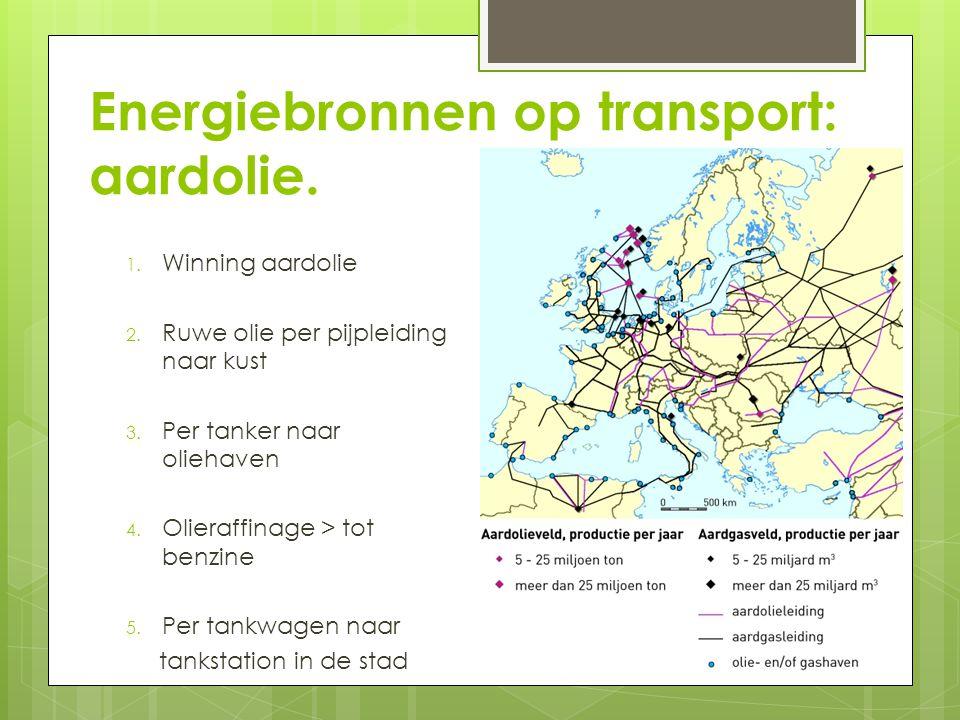 Energiebronnen op transport: aardolie.1. Winning aardolie 2.