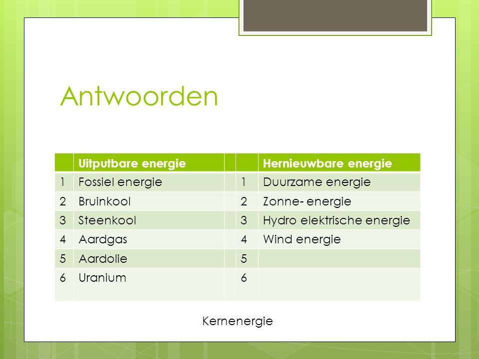 Antwoorden Uitputbare energieHernieuwbare energie 1Fossiel energie1Duurzame energie 2Bruinkool2Zonne- energie 3Steenkool3Hydro elektrische energie 4Aardgas4Wind energie 5Aardolie5 6Uranium6 Kernenergie