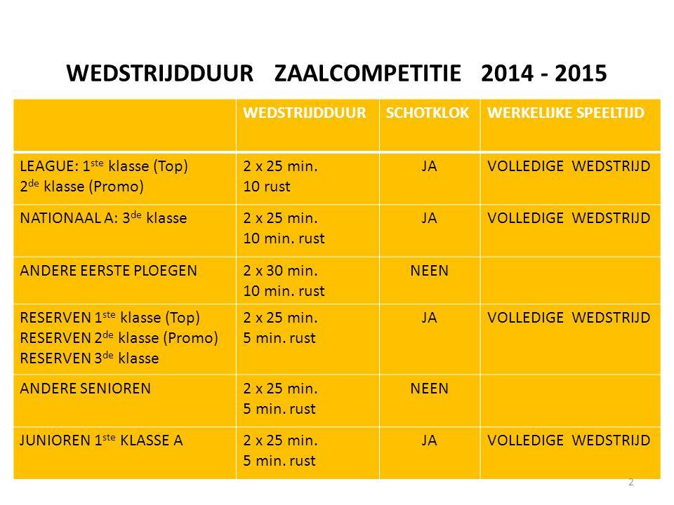 WEDSTRIJDDUUR ZAALCOMPETITIE 2014 - 2015 WEDSTRIJDDUURSCHOTKLOKWERKELIJKE SPEELTIJD LEAGUE: 1 ste klasse (Top) 2 de klasse (Promo) 2 x 25 min. 10 rust