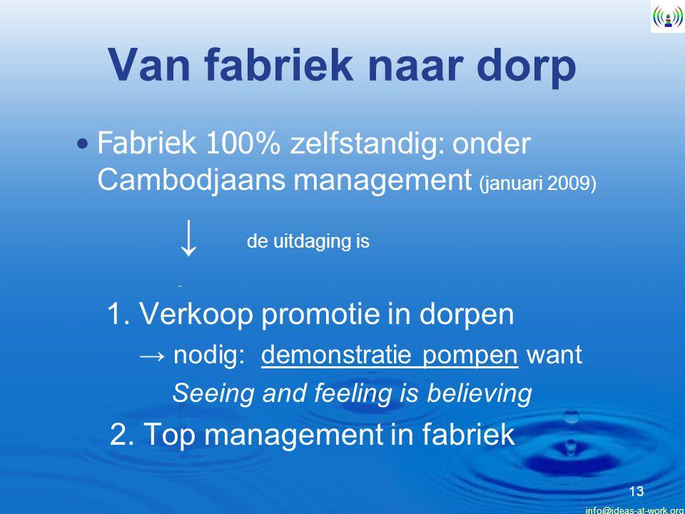 info@ideas-at-work.org Van fabriek naar dorp Fabriek 10 0% zelfstandig: onder Cambodjaans management (januari 2009) ↓ de uitdaging is 11.