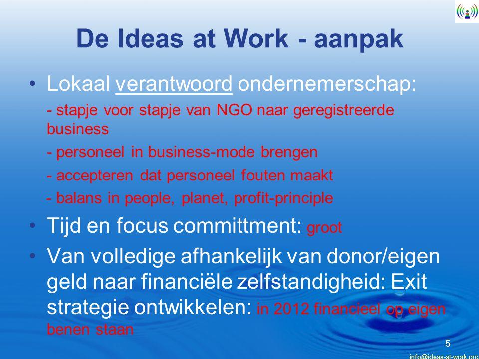 info@ideas-at-work.org 16 Ideas at Work Resultaat sinds 2006: - -14 werknemers - -> 3000 betaalde waterpompen geïnstalleerd in 15 provincies.