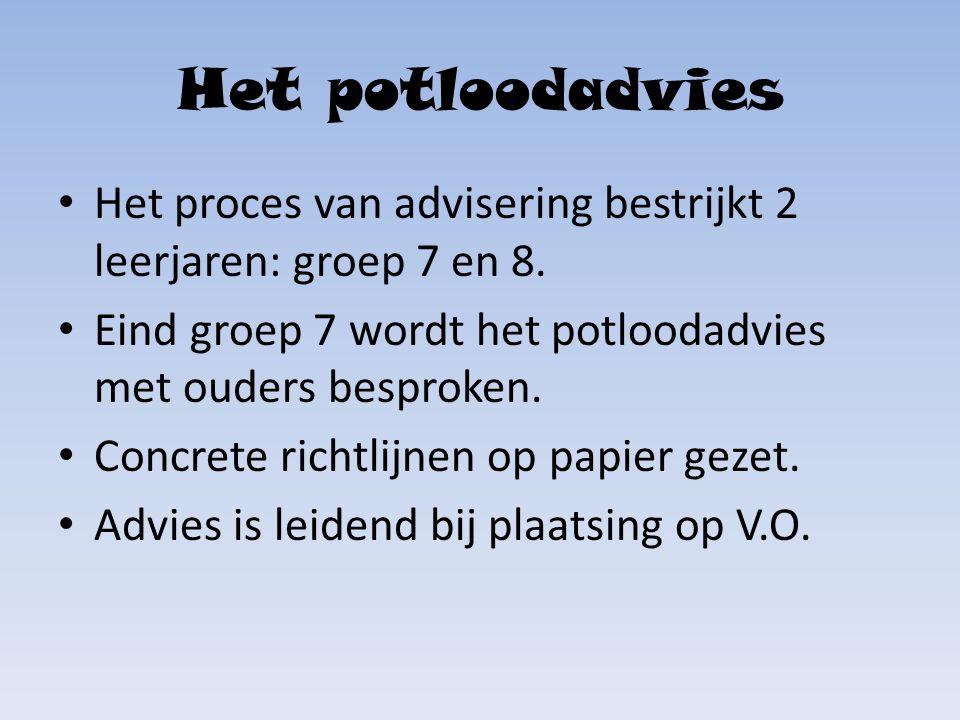 Websites www.jufmelis.nl www.cambiumned.nl www.leestrainer.nl www.kids4cito.nl www.rekentoppers.nl www.gynzy.com