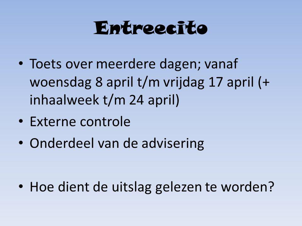 Entreecito Toets over meerdere dagen; vanaf woensdag 8 april t/m vrijdag 17 april (+ inhaalweek t/m 24 april) Externe controle Onderdeel van de advisering Hoe dient de uitslag gelezen te worden?