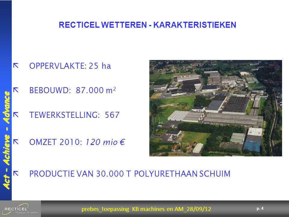 4 prebes_toepassing KB machines en AM_28/09/12 Act – Achieve - Advance p. 4 ã OPPERVLAKTE: 25 ha ã BEBOUWD: 87.000 m 2 ã TEWERKSTELLING: 567 ã OMZET 2