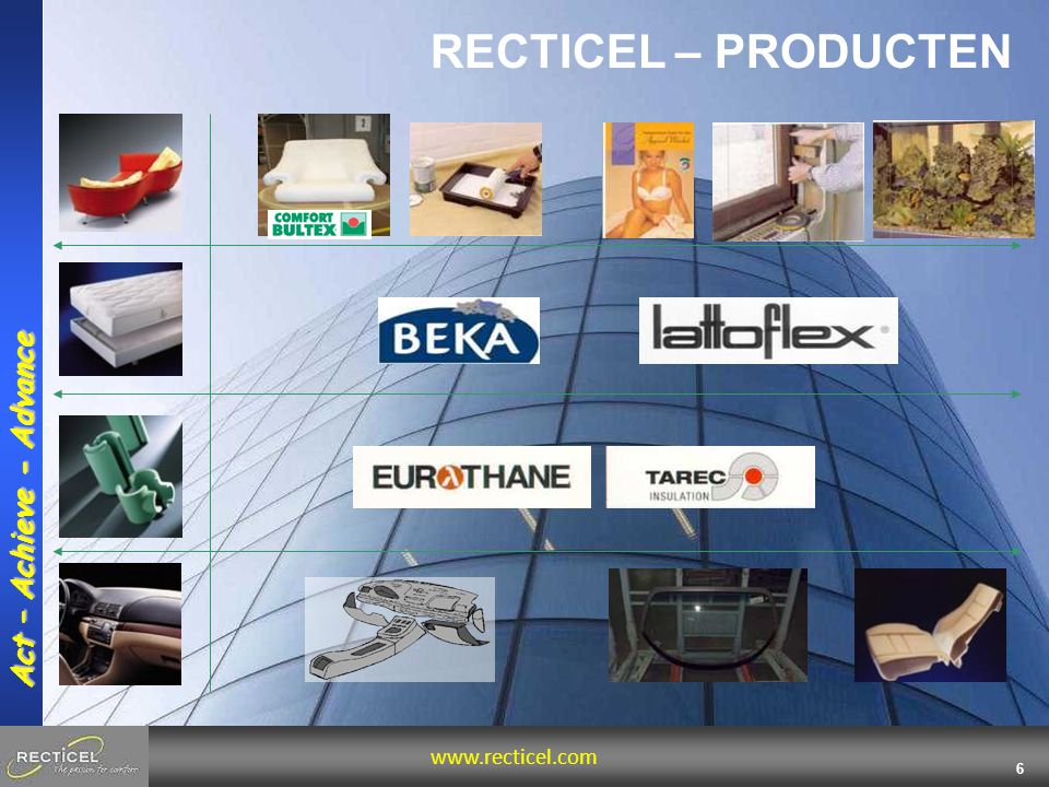 www.recticel.com 6 Act – Achieve - Advance RECTICEL – PRODUCTEN