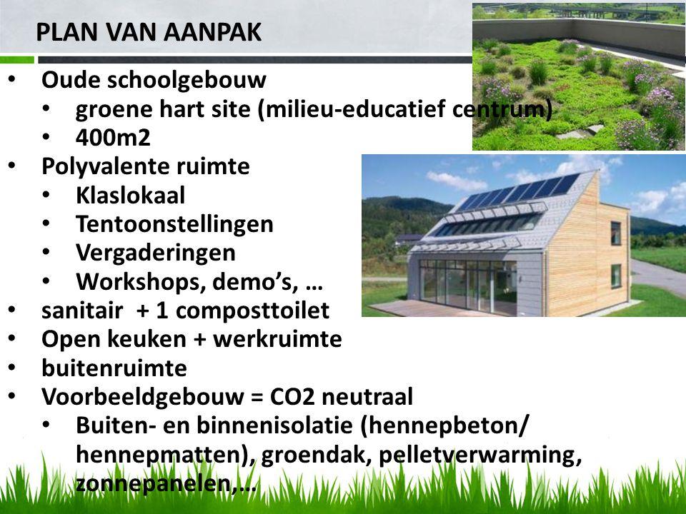 PLAN VAN AANPAK Oude schoolgebouw groene hart site (milieu-educatief centrum) 400m2 Polyvalente ruimte Klaslokaal Tentoonstellingen Vergaderingen Work