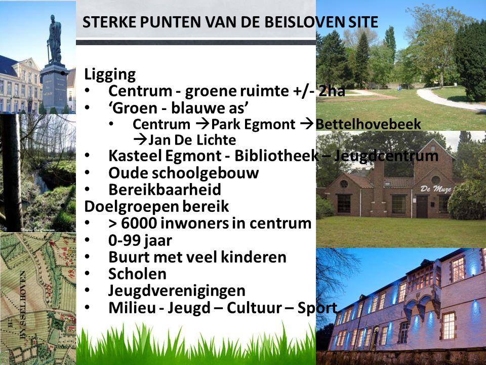 STERKE PUNTEN VAN DE BEISLOVEN SITE Ligging Centrum - groene ruimte +/- 2ha 'Groen - blauwe as' Centrum  Park Egmont  Bettelhovebeek  Jan De Lichte