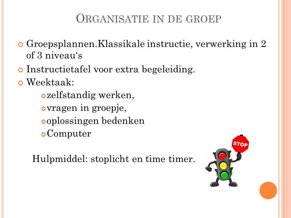 O RGANISATIE IN DE GROEP Groepsplannen.Klassikale instructie, verwerking in 2 of 3 niveau's Instructietafel voor extra begeleiding.