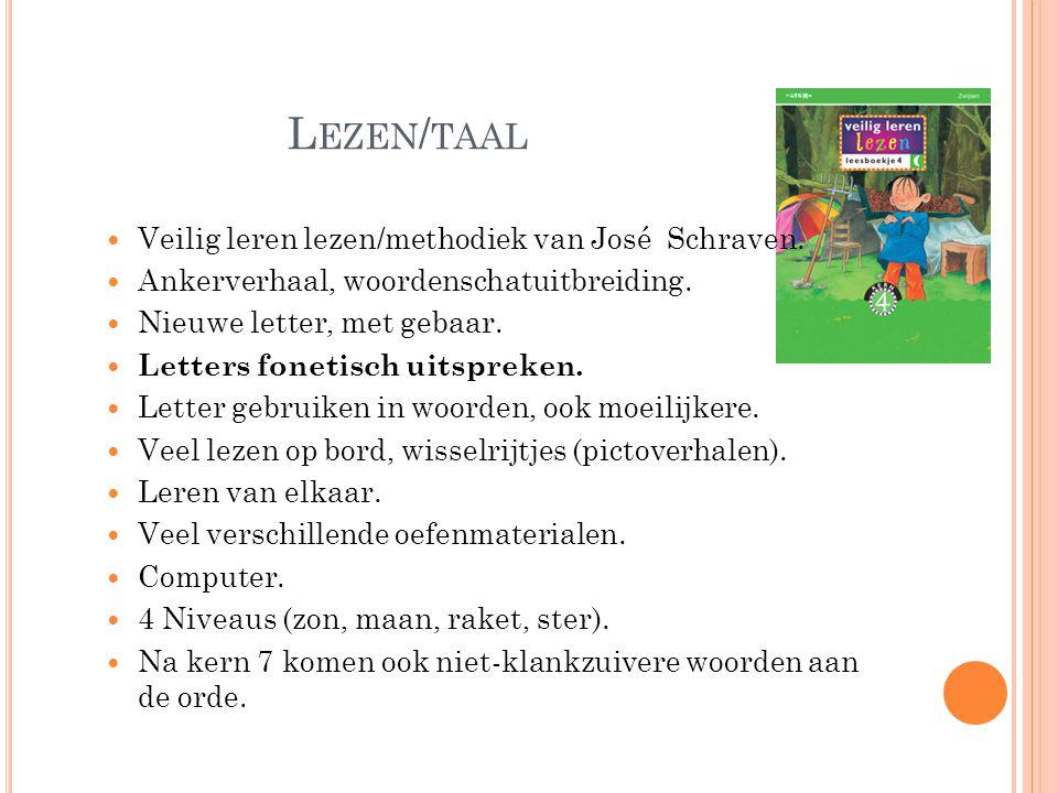 L EZEN / TAAL Veilig leren lezen/methodiek van José Schraven.