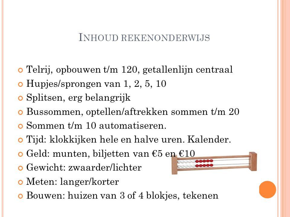 I NHOUD REKENONDERWIJS Telrij, opbouwen t/m 120, getallenlijn centraal Hupjes/sprongen van 1, 2, 5, 10 Splitsen, erg belangrijk Bussommen, optellen/aftrekken sommen t/m 20 Sommen t/m 10 automatiseren.