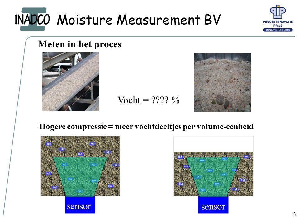 Moisture Measurement BV 3 Meten in het proces Vocht = .