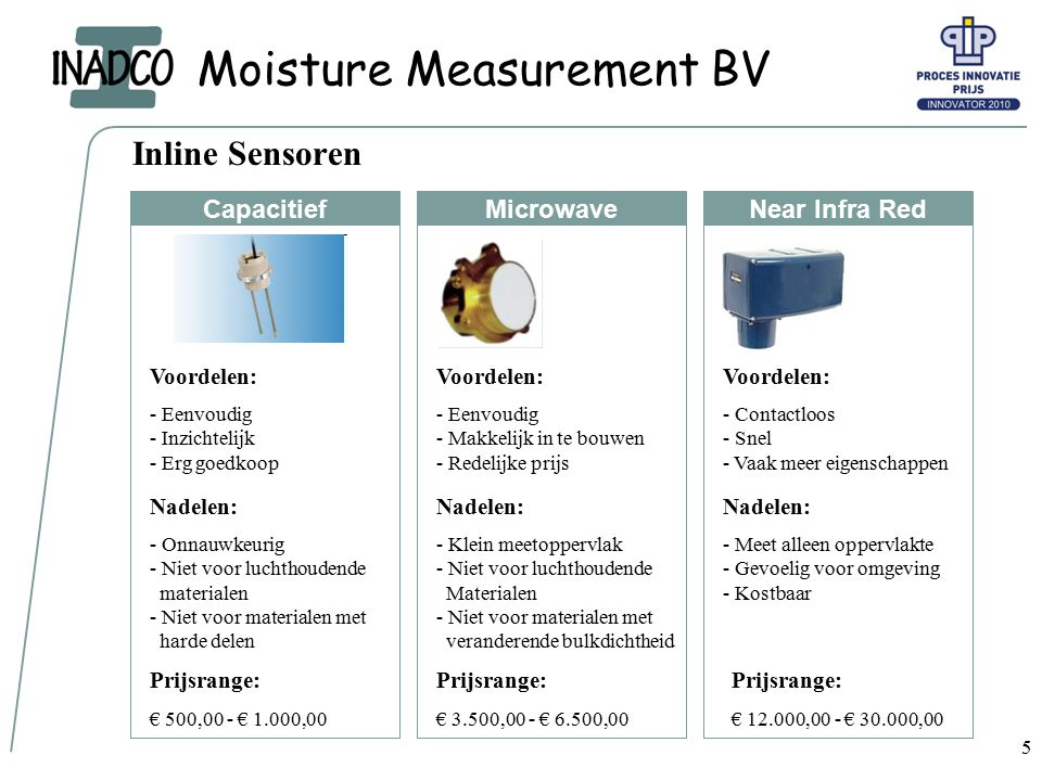 Moisture Measurement BV 5 Inline Sensoren Voordelen: - Contactloos - Snel - Vaak meer eigenschappen Nadelen: - Meet alleen oppervlakte - Gevoelig voor omgeving - Kostbaar MicrowaveCapacitief Voordelen: - Eenvoudig - Inzichtelijk - Erg goedkoop Voordelen: - Eenvoudig - Makkelijk in te bouwen - Redelijke prijs Nadelen: - Onnauwkeurig - Niet voor luchthoudende materialen - Niet voor materialen met harde delen Nadelen: - Klein meetoppervlak - Niet voor luchthoudende Materialen - Niet voor materialen met veranderende bulkdichtheid Prijsrange: € 500,00 - € 1.000,00 Prijsrange: € 3.500,00 - € 6.500,00 Prijsrange: € 12.000,00 - € 30.000,00 Near Infra Red