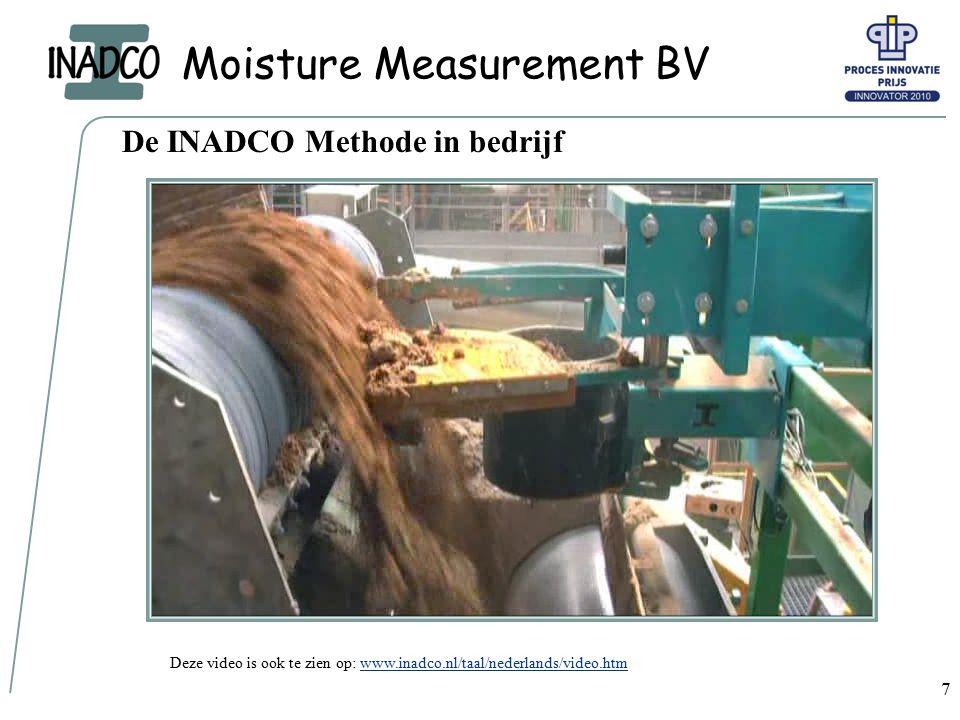 Moisture Measurement BV 8 Andere uitvoeringsvormen Meten in schachtMeten onder transportband