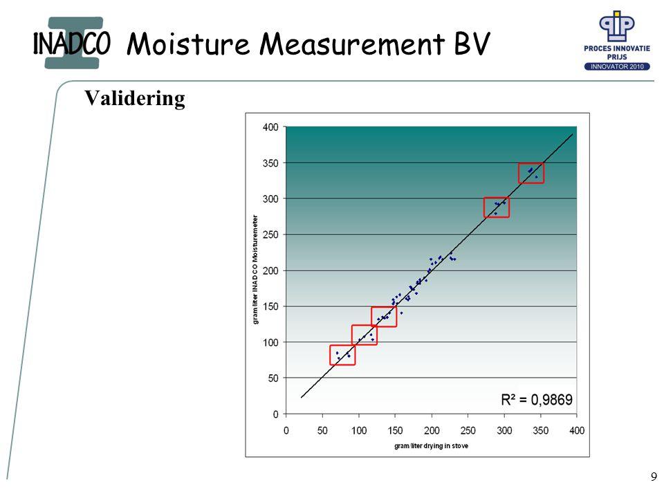 Moisture Measurement BV 10 Vocht in zand Droog Vochtig(door) Nat Volumetoename Vocht-toename Volumetoename Vocht-toename Verhouding Vochttoename en Volumetoename, niet altijd lineair