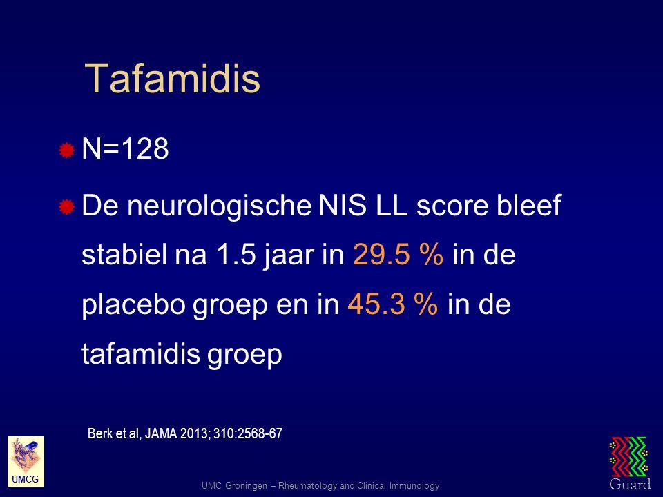 Guard UMC Groningen – Rheumatology and Clinical Immunology UMCG Tafamidis  N=128  De neurologische NIS LL score bleef stabiel na 1.5 jaar in 29.5 %
