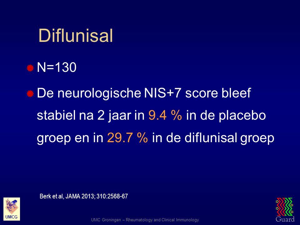 Guard UMC Groningen – Rheumatology and Clinical Immunology UMCG Diflunisal  N=130  De neurologische NIS+7 score bleef stabiel na 2 jaar in 9.4 % in