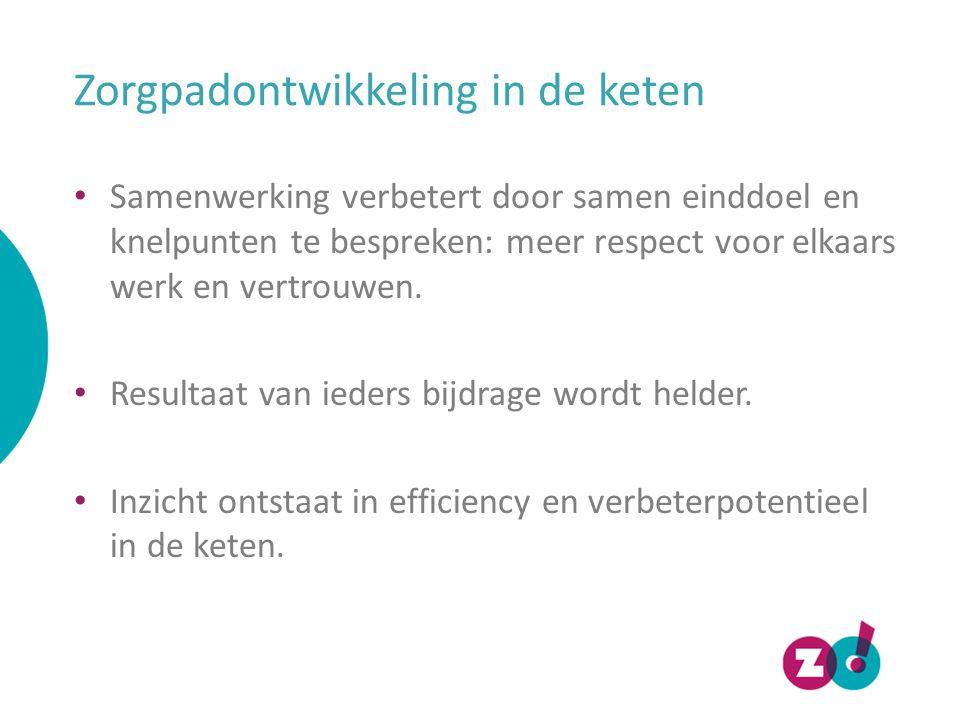 Zorgpadontwikkeling in de keten Samenwerking verbetert door samen einddoel en knelpunten te bespreken: meer respect voor elkaars werk en vertrouwen. R
