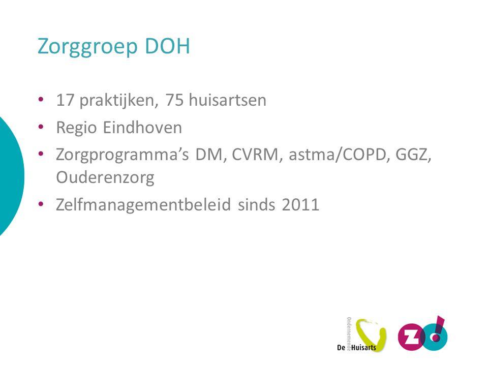 Zorggroep DOH 17 praktijken, 75 huisartsen Regio Eindhoven Zorgprogramma's DM, CVRM, astma/COPD, GGZ, Ouderenzorg Zelfmanagementbeleid sinds 2011