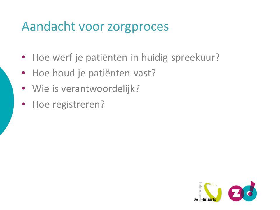 Aandacht voor zorgproces Hoe werf je patiënten in huidig spreekuur? Hoe houd je patiënten vast? Wie is verantwoordelijk? Hoe registreren?
