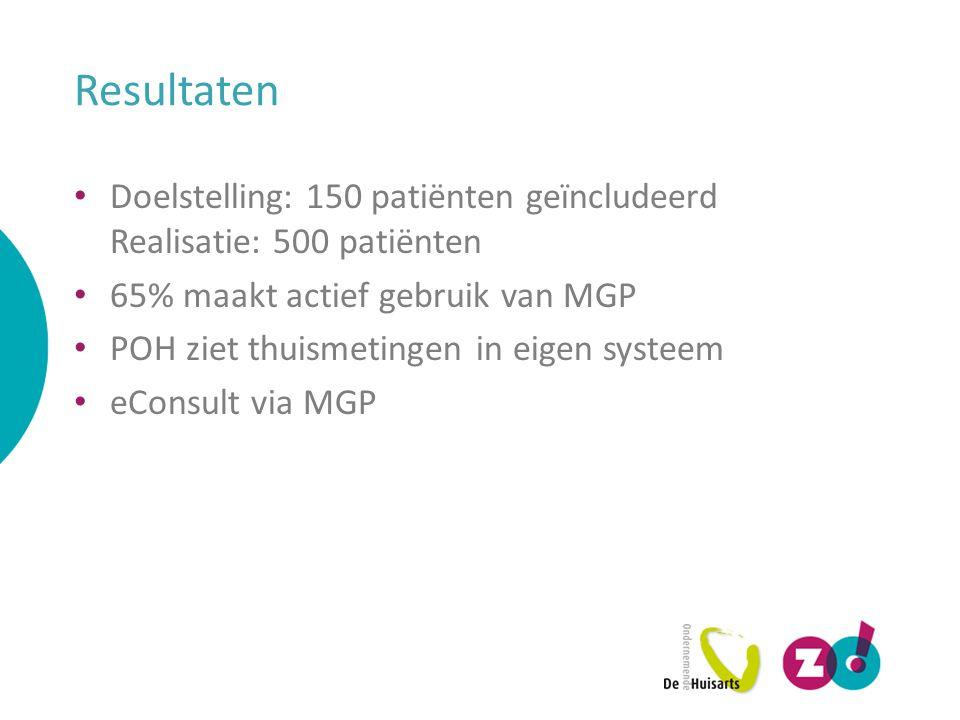 Resultaten Doelstelling: 150 patiënten geïncludeerd Realisatie: 500 patiënten 65% maakt actief gebruik van MGP POH ziet thuismetingen in eigen systeem eConsult via MGP