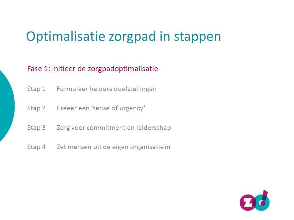 Fase 1: initieer de zorgpadoptimalisatie Stap 1Formuleer heldere doelstellingen Stap 2Creëer een 'sense of urgency' Stap 3Zorg voor commitment en leiderschap Stap 4Zet mensen uit de eigen organisatie in Optimalisatie zorgpad in stappen
