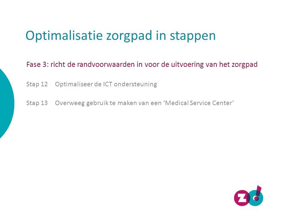 Fase 3: richt de randvoorwaarden in voor de uitvoering van het zorgpad Stap 12Optimaliseer de ICT ondersteuning Stap 13Overweeg gebruik te maken van een 'Medical Service Center' Optimalisatie zorgpad in stappen