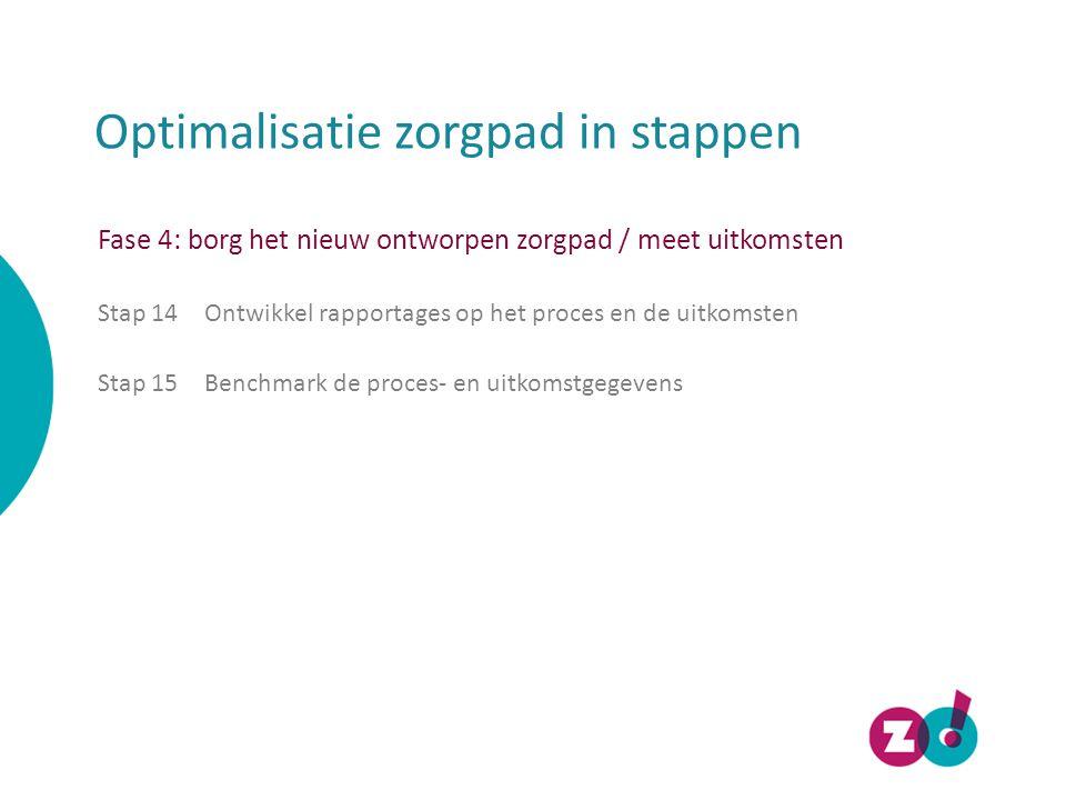 Fase 4: borg het nieuw ontworpen zorgpad / meet uitkomsten Stap 14Ontwikkel rapportages op het proces en de uitkomsten Stap 15Benchmark de proces- en uitkomstgegevens Optimalisatie zorgpad in stappen