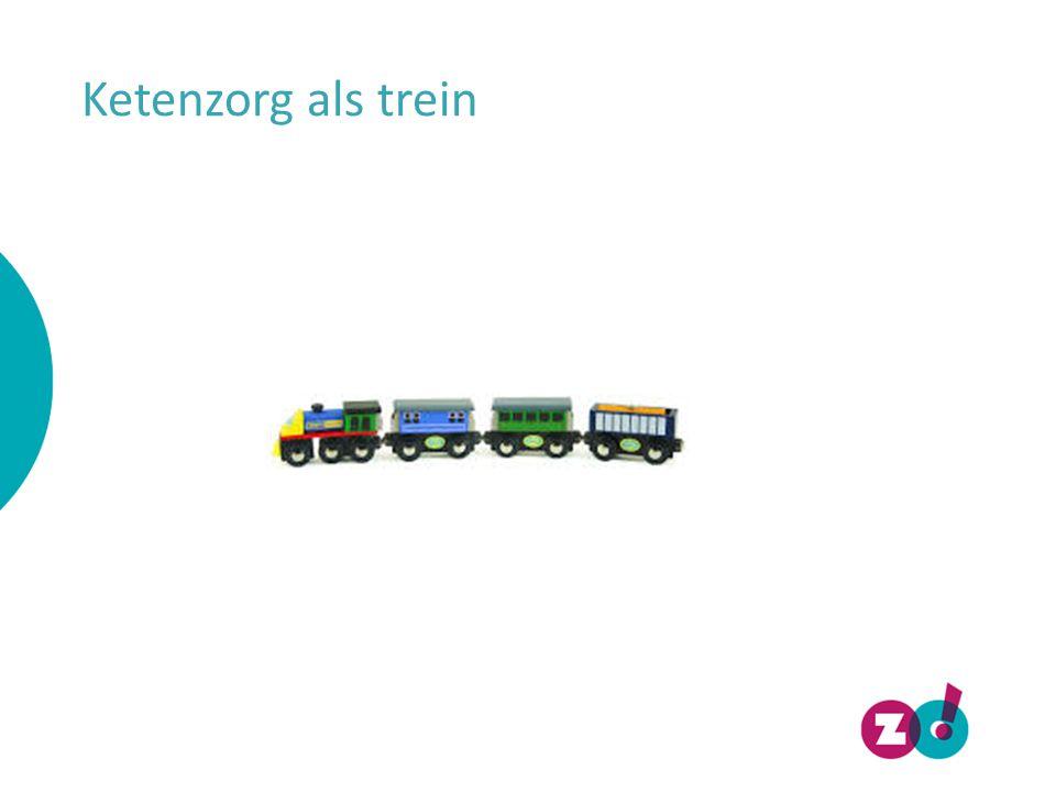 Ketenzorg als trein