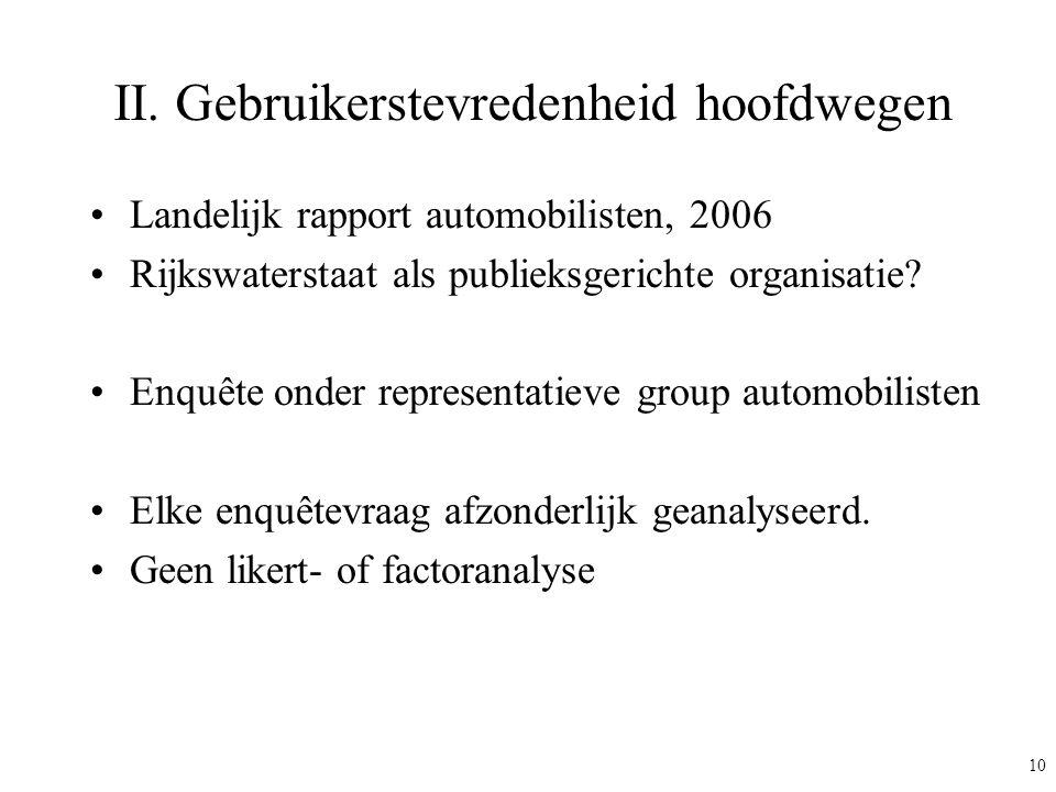 10 II. Gebruikerstevredenheid hoofdwegen Landelijk rapport automobilisten, 2006 Rijkswaterstaat als publieksgerichte organisatie? Enquête onder repres