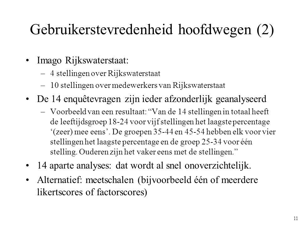 11 Gebruikerstevredenheid hoofdwegen (2) Imago Rijkswaterstaat: –4 stellingen over Rijkswaterstaat –10 stellingen over medewerkers van Rijkswaterstaat