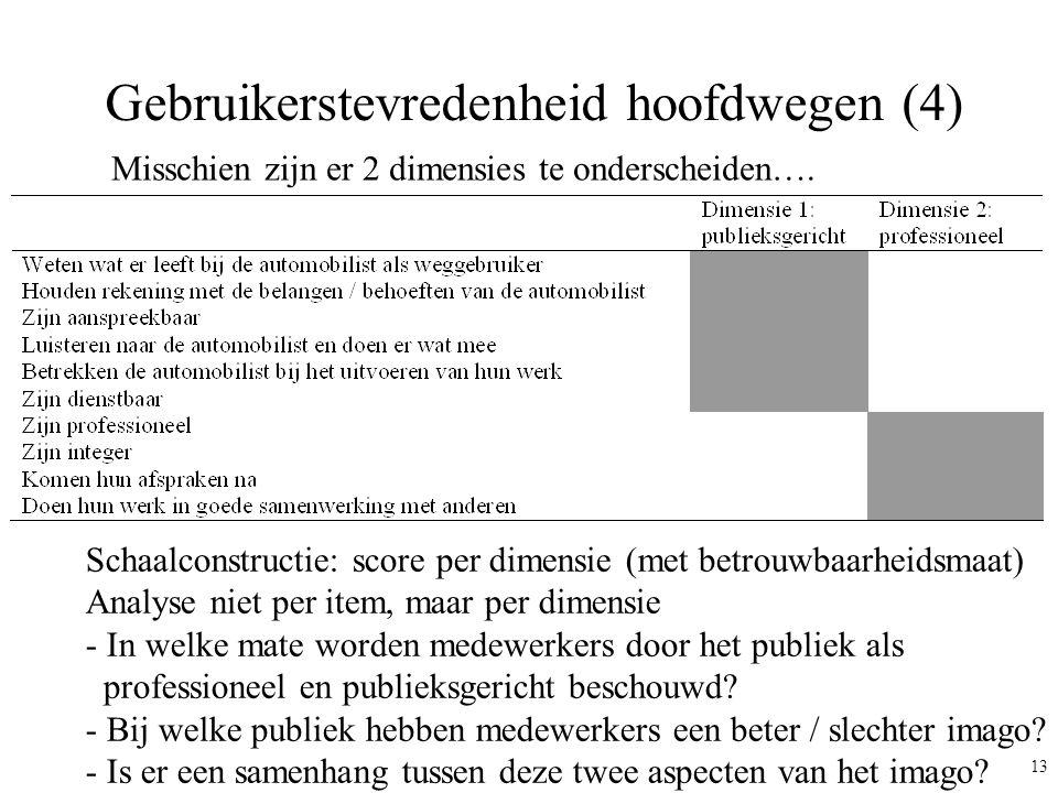 13 Gebruikerstevredenheid hoofdwegen (4) Schaalconstructie: score per dimensie (met betrouwbaarheidsmaat) Analyse niet per item, maar per dimensie - I
