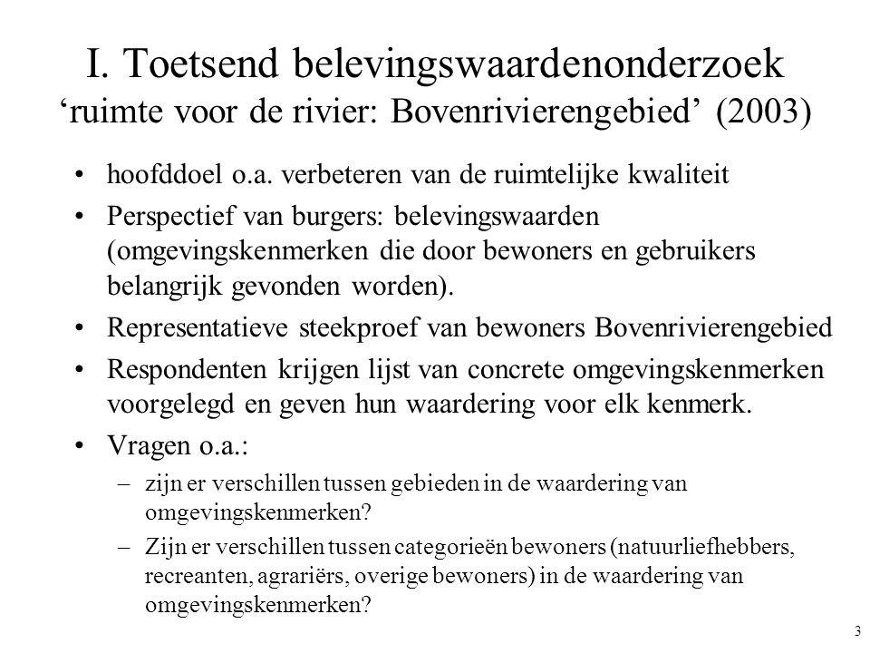 3 I. Toetsend belevingswaardenonderzoek 'ruimte voor de rivier: Bovenrivierengebied' (2003) hoofddoel o.a. verbeteren van de ruimtelijke kwaliteit Per
