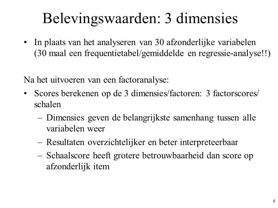 6 Belevingswaarden: 3 dimensies In plaats van het analyseren van 30 afzonderlijke variabelen (30 maal een frequentietabel/gemiddelde en regressie-anal