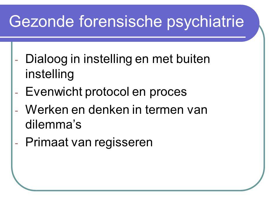 Gezonde forensische psychiatrie - Dialoog in instelling en met buiten instelling - Evenwicht protocol en proces - Werken en denken in termen van dilem
