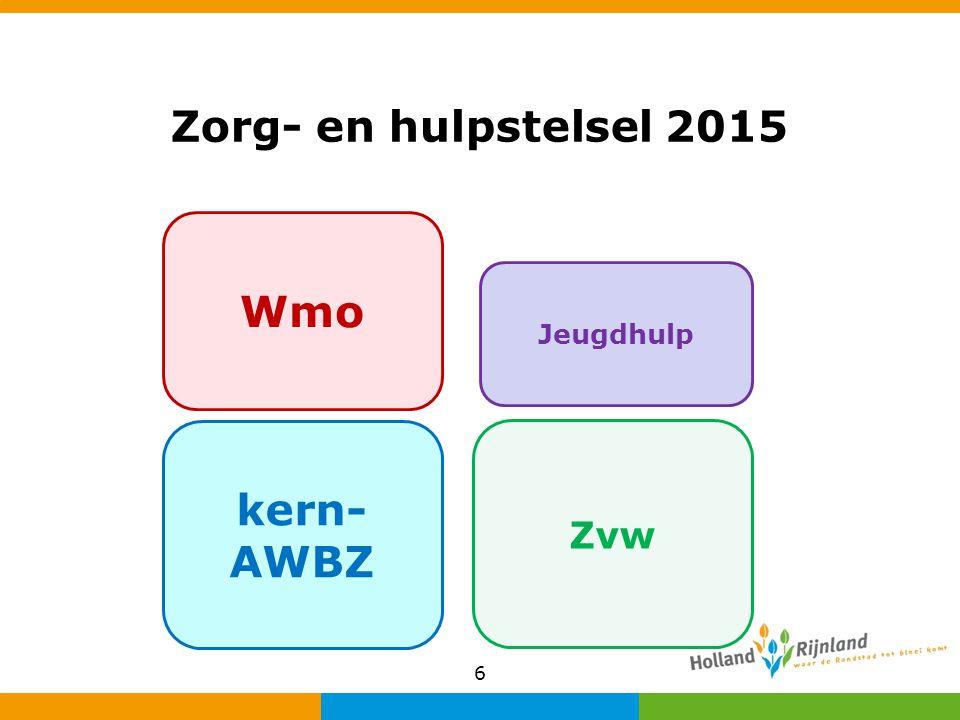 Zorg- en hulpstelsel 2015 6 kern- AWBZ Wmo Zvw Jeugdhulp