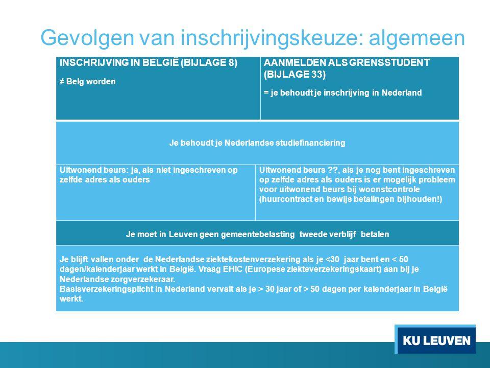 Gevolgen van inschrijvingskeuze: algemeen INSCHRIJVING IN BELGIË (BIJLAGE 8) ≠ Belg worden AANMELDEN ALS GRENSSTUDENT (BIJLAGE 33) = je behoudt je ins