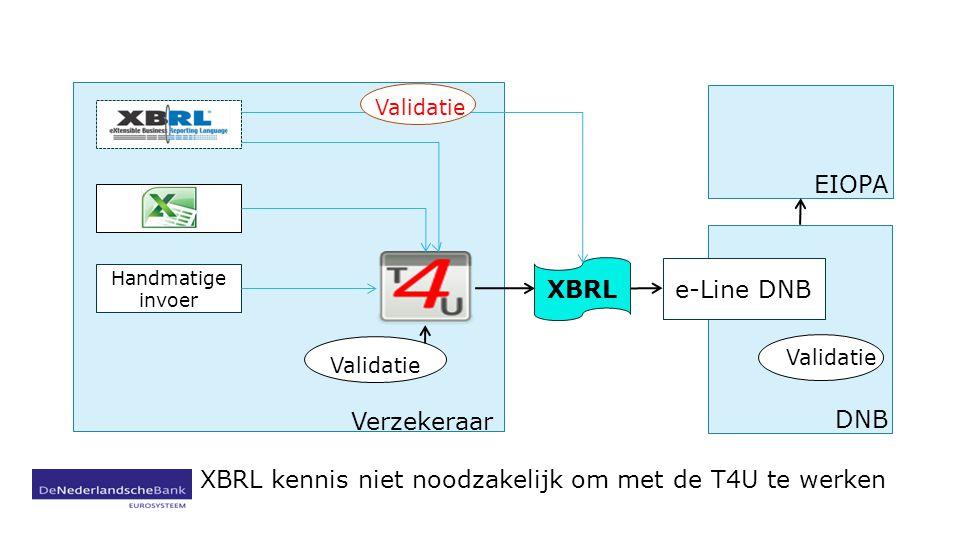 Handmatige invoer Verzekeraar DNB XBRL EIOPA Validatie XBRL kennis niet noodzakelijk om met de T4U te werken Validatie e-Line DNB Validatie