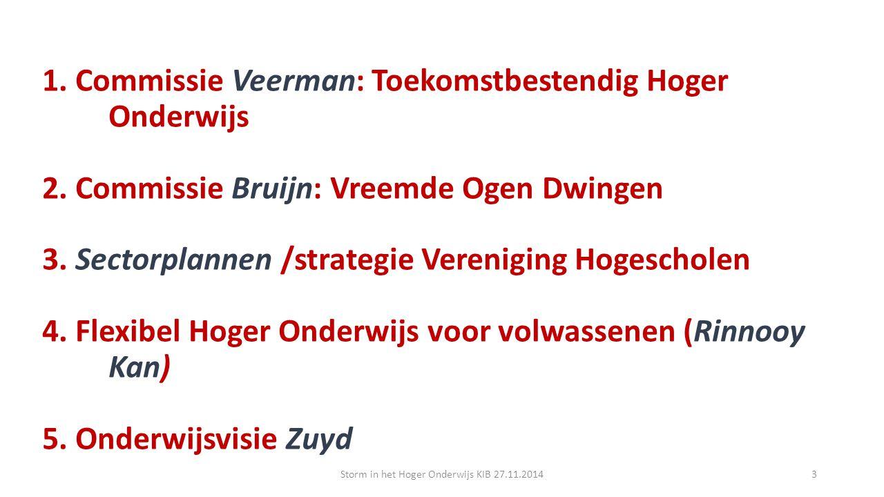 1. Commissie Veerman: Toekomstbestendig Hoger Onderwijs 2.