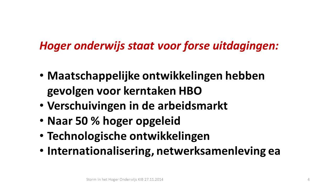 Storm in het Hoger Onderwijs KIB 27.11.20145 T-shaped professionals !