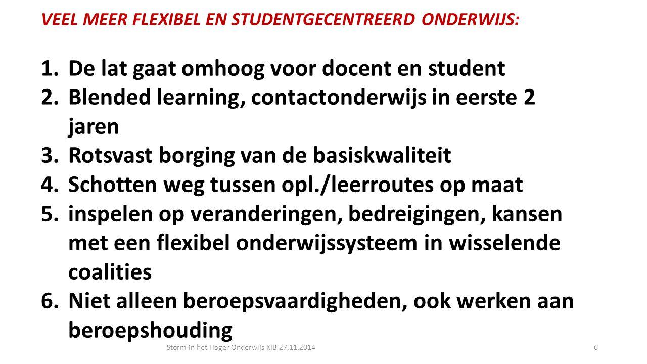 Storm in het Hoger Onderwijs KIB 27.11.20147 6.