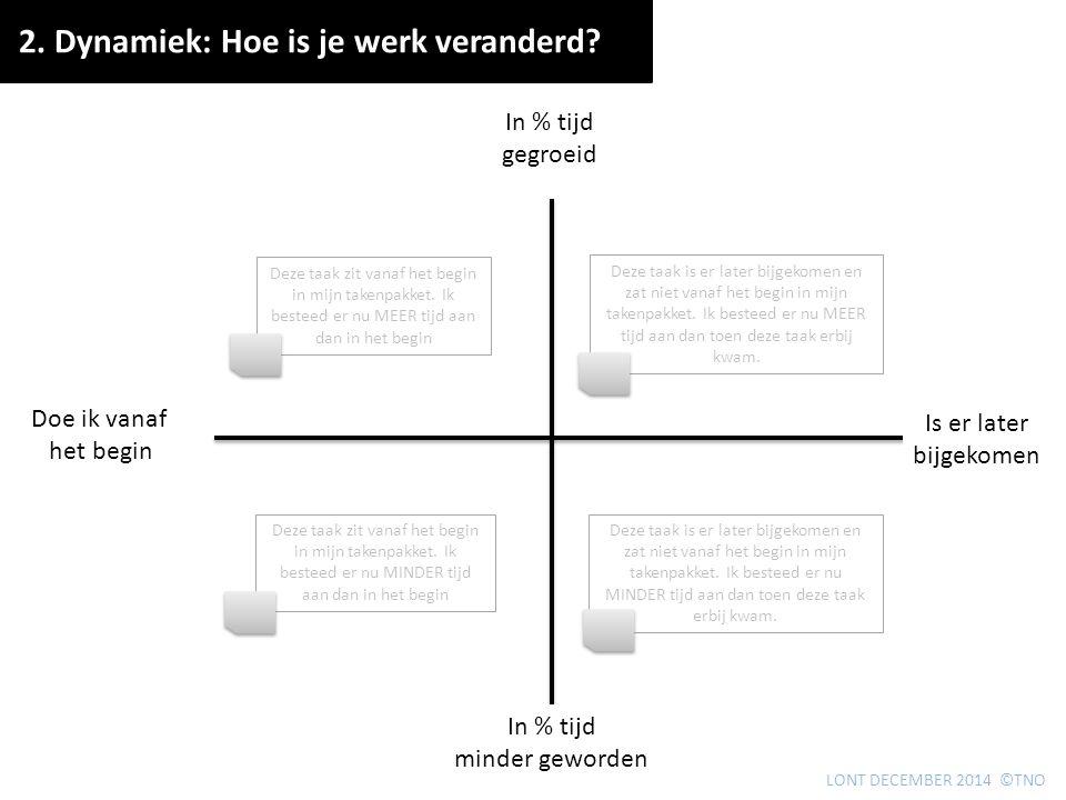2. Dynamiek: Hoe is je werk veranderd? Doe ik vanaf het begin Is er later bijgekomen In % tijd gegroeid In % tijd minder geworden Deze taak zit vanaf