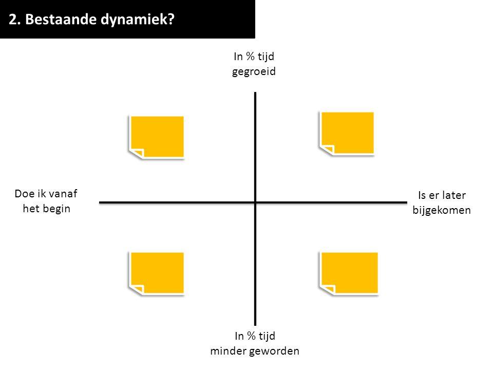 2. Bestaande dynamiek? Doe ik vanaf het begin Is er later bijgekomen In % tijd gegroeid In % tijd minder geworden