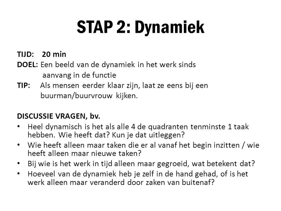 STAP 2: Dynamiek TIJD: 20 min DOEL: Een beeld van de dynamiek in het werk sinds aanvang in de functie TIP: Als mensen eerder klaar zijn, laat ze eens