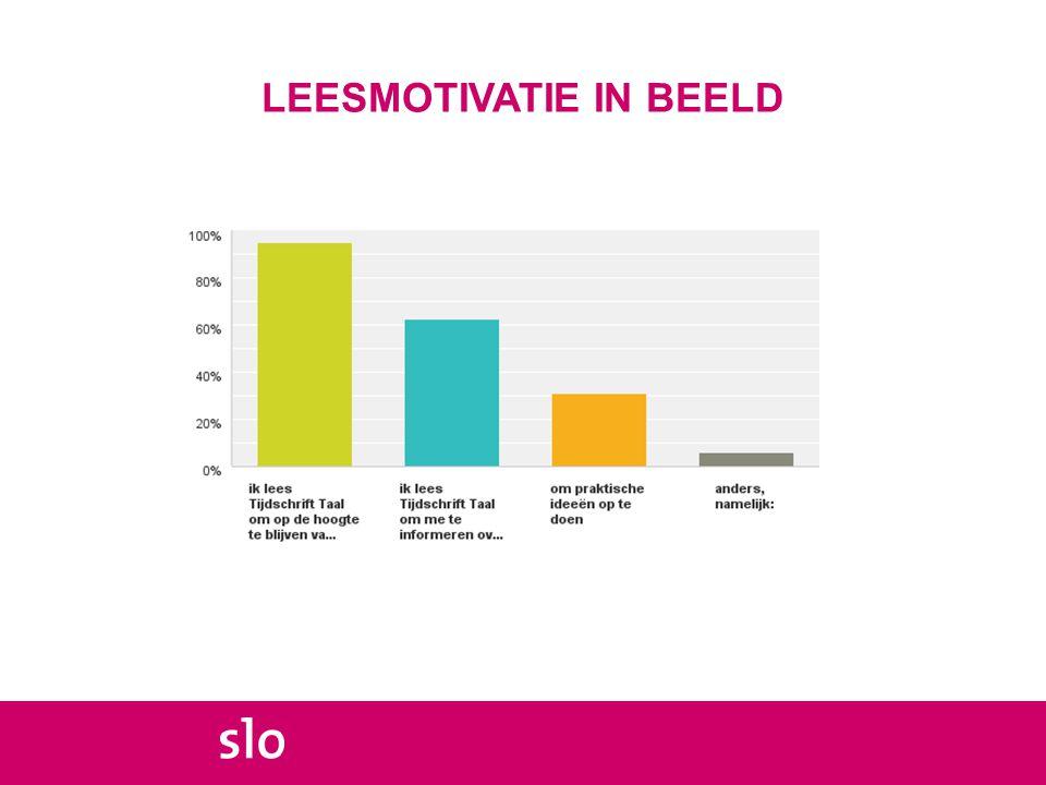 LEESMOTIVATIE IN BEELD