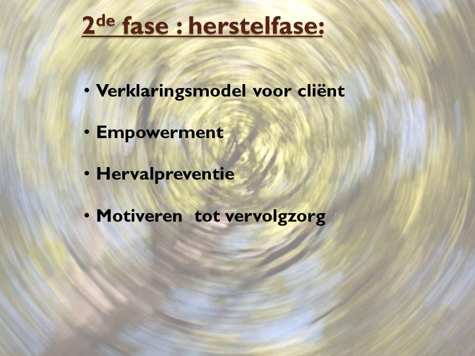 2 de fase : herstelfase: Verklaringsmodel voor cliënt Empowerment Hervalpreventie Motiveren tot vervolgzorg